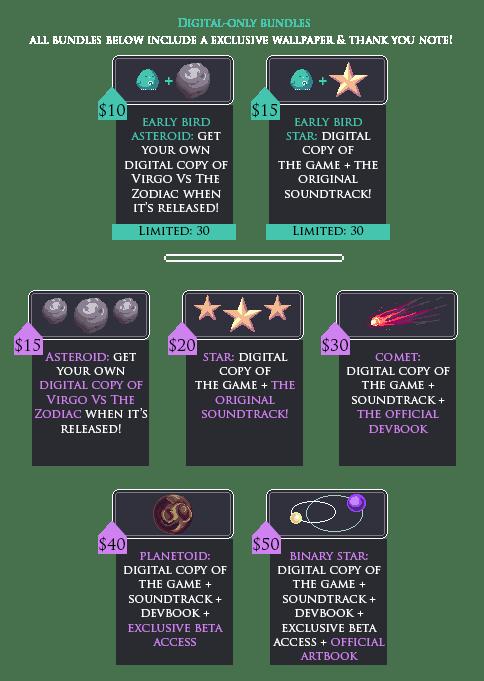 Virgo Vs The Zodiac: In Development on Fig